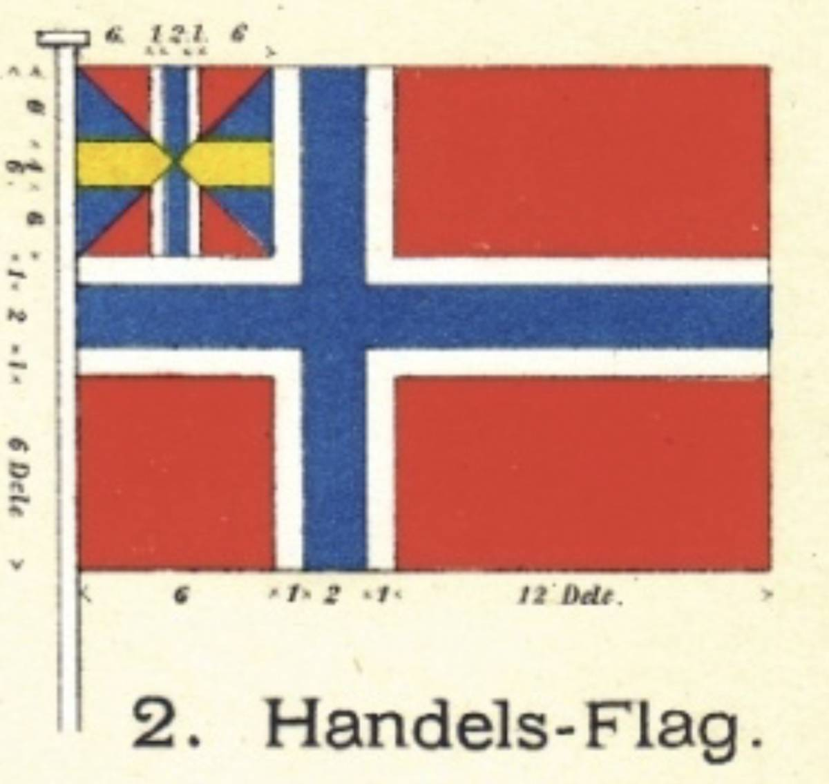 Norway's flag from 1844 – 1898